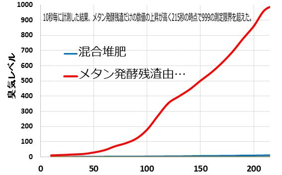p_1110-2_2