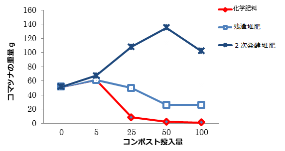 p_1110-2_3_m